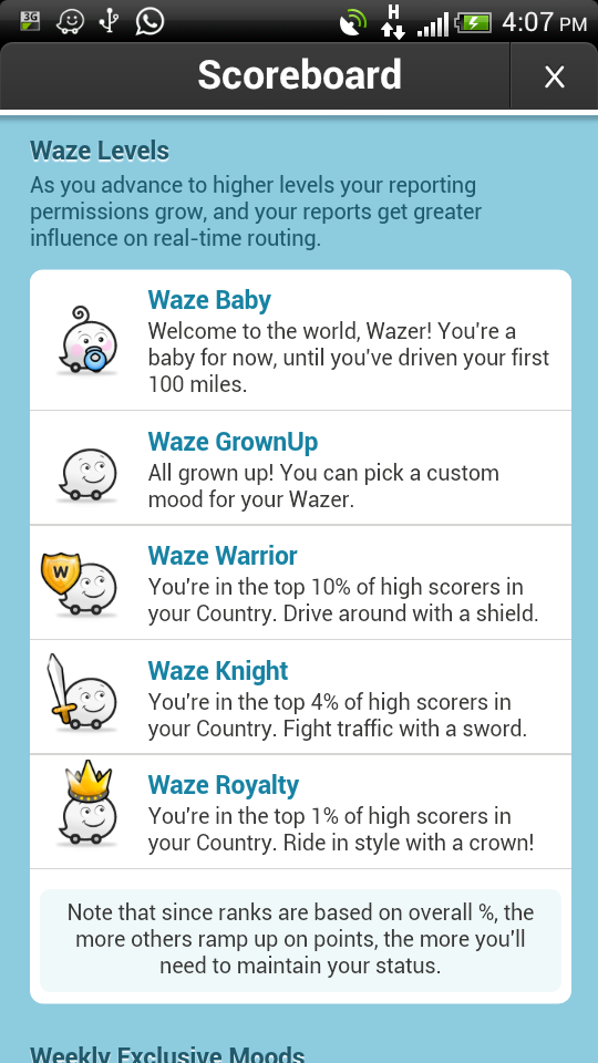 Level of Waze User