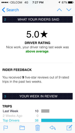 Uber's driver rating 5.0