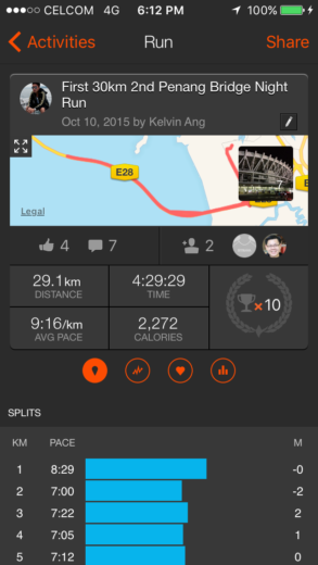 Training result 2 on Strava app